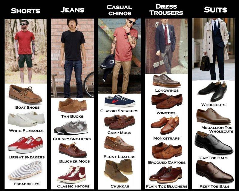 3f2d06f3 Мужские туфли – это… Разбираемся с терминами, изучаем особенности ...